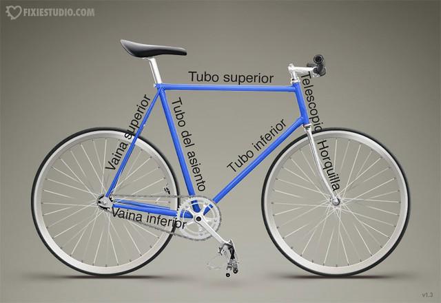 Debutar: todo lo que hay que saber antes de armarse una bici Piñón ...