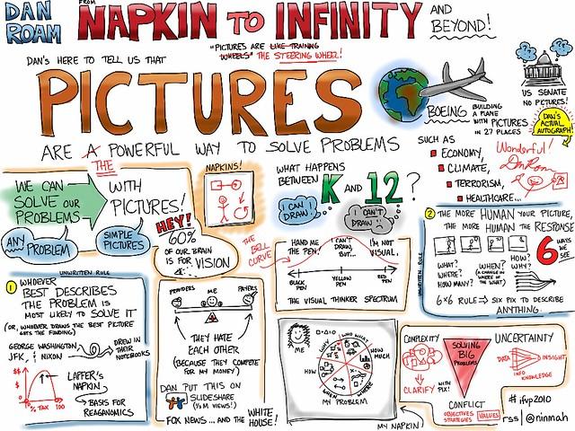 Artt notes (taken from http://www.flickr.com/photos/ninmah/4867123126/)