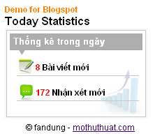 today statistics - mothuthuat.com