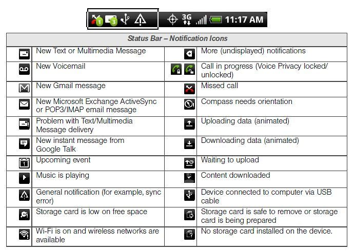 Htc Desire Symbols Guide Best Setting Instruction Guide