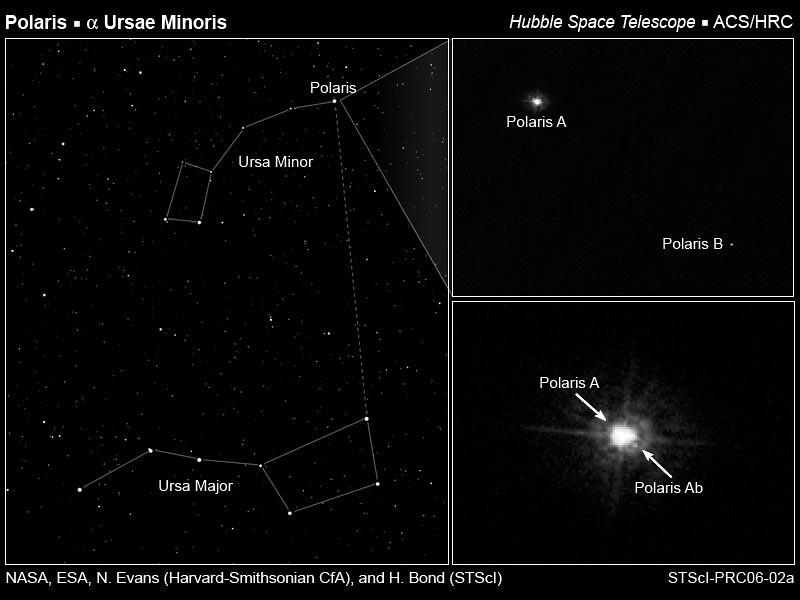 Polaris Constellation