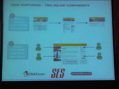 Lead Nurturing Slide