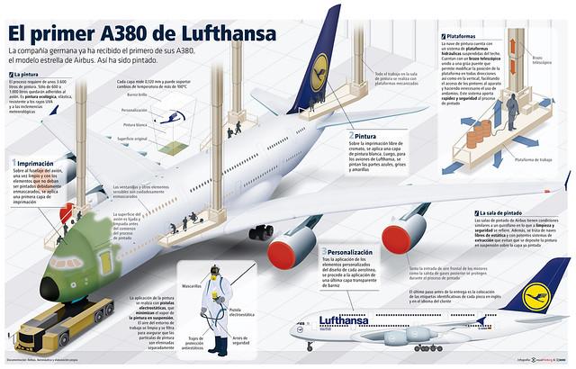 El primer A380 de Lufthansa