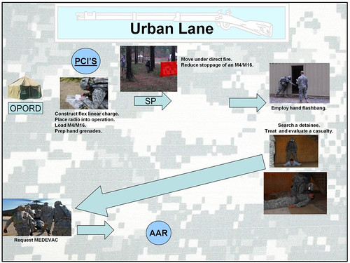 The Expert Infantryman Badge Test - LANE EXAMPLES - URBAN