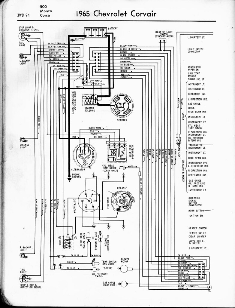 Wiring Diagram For Ignition System 1969 Ford Ltd New Ford Truck Technical Drawings And Schematics Section H Wiring together with WU1z 16831 besides 1964 Gto Wiring Schematic besides 1964 Et Wiring Diagram besides 1960 Gm Ignition Switch Wiring Diagram Gmc Schematics 1966 Chevy. on 1965 corvair wiring diagram