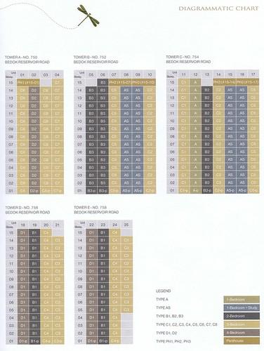 Schematic Chart