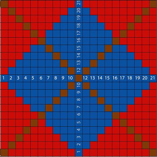 Small-Multiple Argyle Pattern