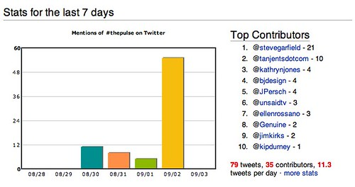 #thepulse tweets from 9/2/10