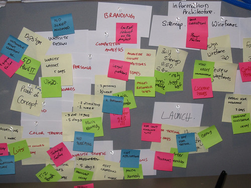 Agile Project Management by VFS Digital Design, on Flickr