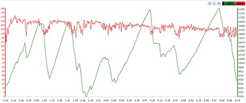 B68 HR and elevation