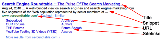 search result explained