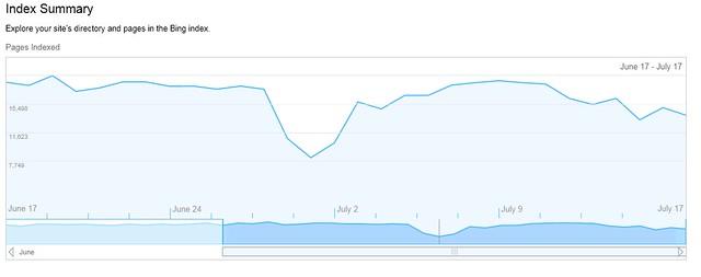New Bing Webmaster Tools