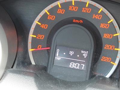 80.7 km!