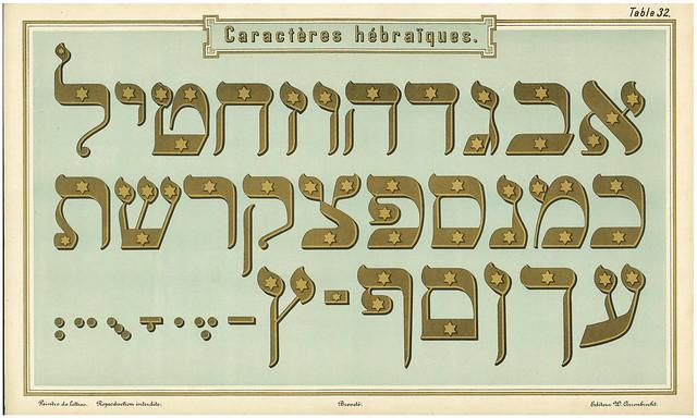 Charactères Hébraïques