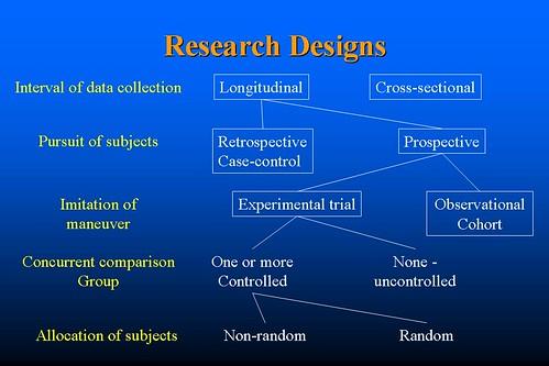 Etiological Epidemiology- K.M.Venkat Narayan
