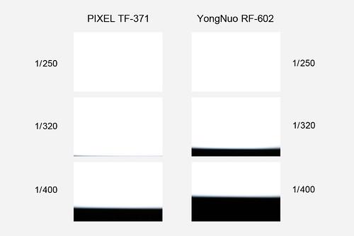 Pixel TF-371 - 1/320th sync!