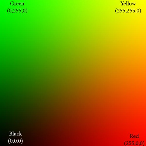 Color space example - RGB - Red-Green only