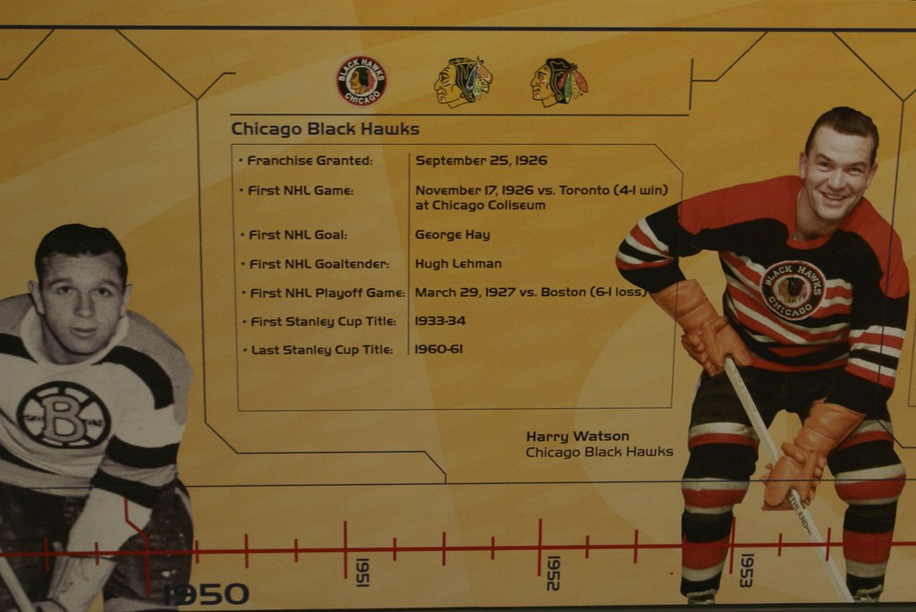 NHL Retro - Chicago Black Hawks