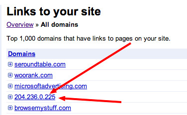 IP Addresses in Google Webmaster Tools