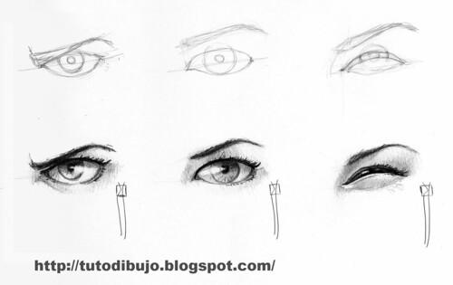 como dibujar un ojo I