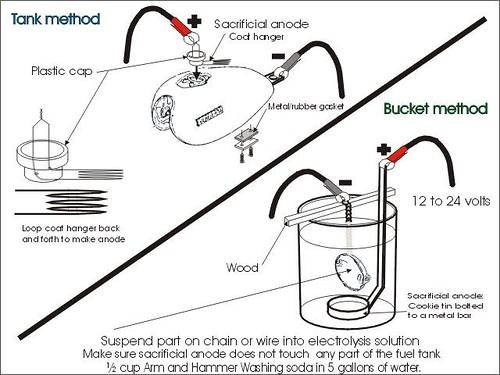 electrolysis_setup
