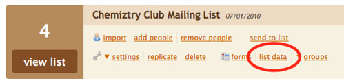 MailChimp List Data