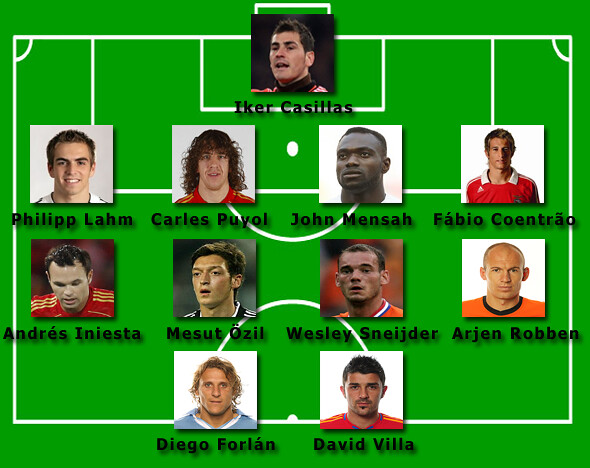 world cup best team xi