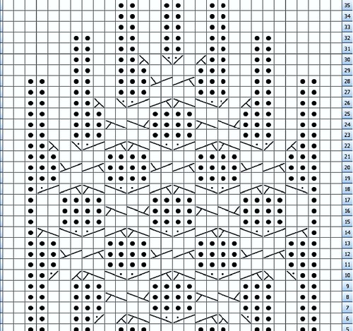 Knotty Chart_150x150_p1