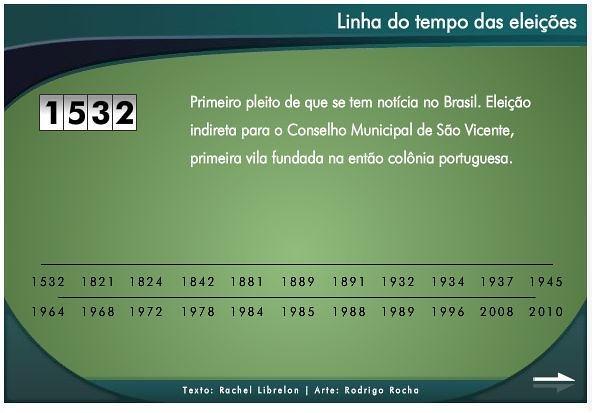 40 Ways of Visualizing Brazils Historical Election