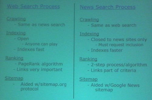 Differences between Web search and News search slide