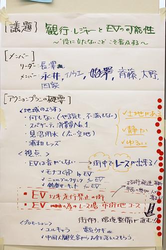 the new action TOUR@さいたま市 groupK