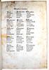 The Registrum from 'Scrutinium Scripturarum'