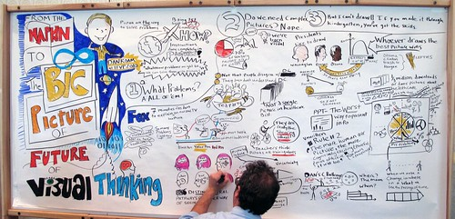 Jonny Goldstein Creating Large Scale Visual Notes of Dan Roam's Talk at IFVP 2010