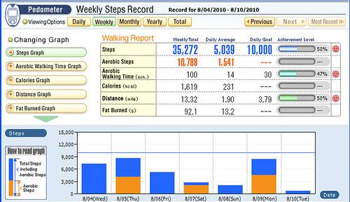 steps_week