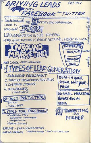 Driving Leads Through Facebook and Twitter - Kyle Lacy