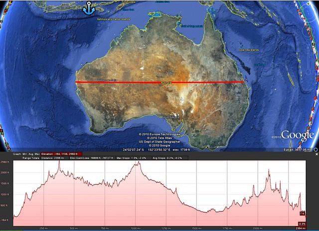 Australia 24th parallel