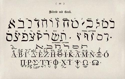 019-Alfabetos hebreo y griego-Examples of Modern Alphabets… 1913- Freeman Delamotte