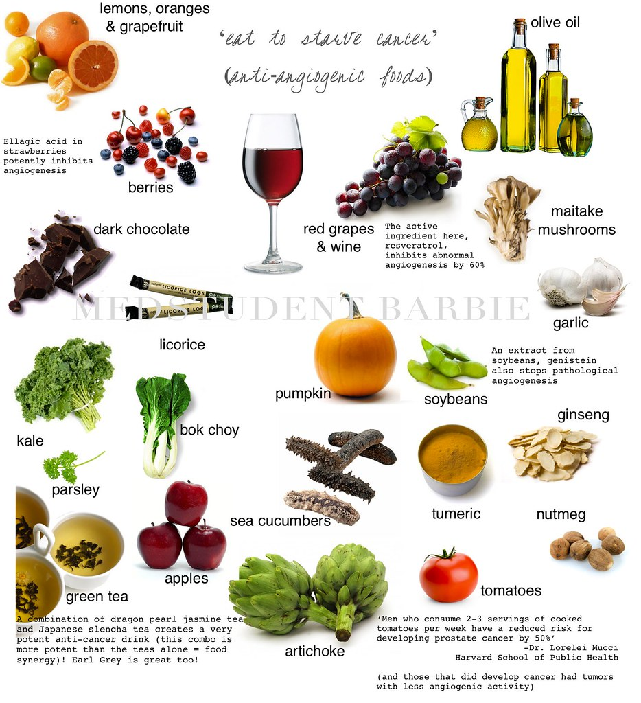 Natural Foods That Contain Lithium