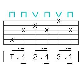 吉他指法練習 Slow Soul 4