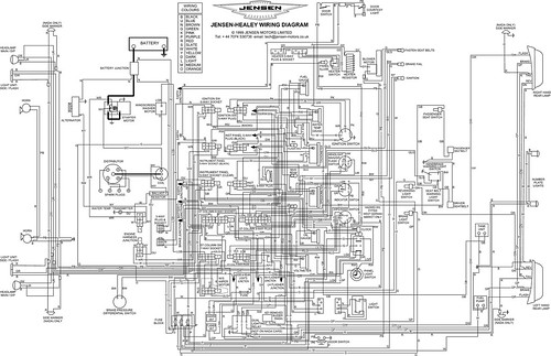 jensen healey wiring diagram example electrical wiring diagram u2022 rh olkha co