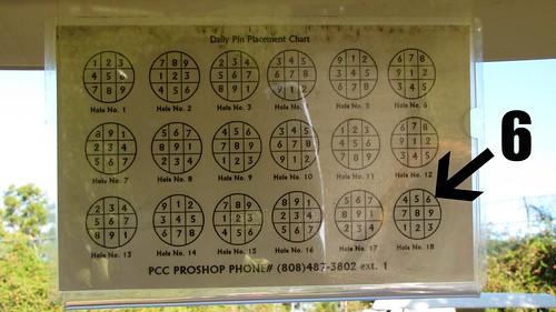 ピンポジションの表b
