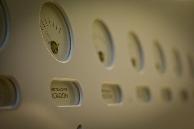 London Tweet-o-Meter