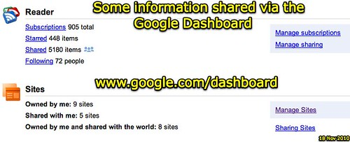 Google Dashboard