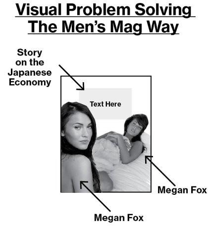 magazinedesignersguide (Megan Fox)
