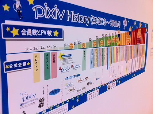 pixiv3週年&オフィス移転記念パーティ