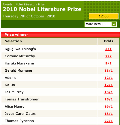 2010 Nobel Literature_Ladbrokes_Gerald Murnane_Les Murray
