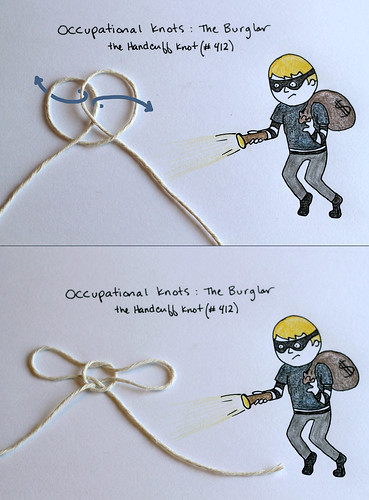 The Handcuff Knot