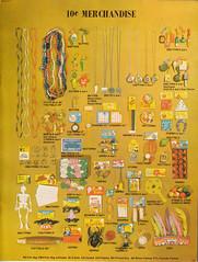 Traveler's Catalog 13 (toyranch) Tags: monster mask novelty horror catalog 1978 travelers jiggler