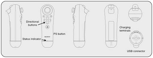 PlayStation Move navigation controller button breakouts
