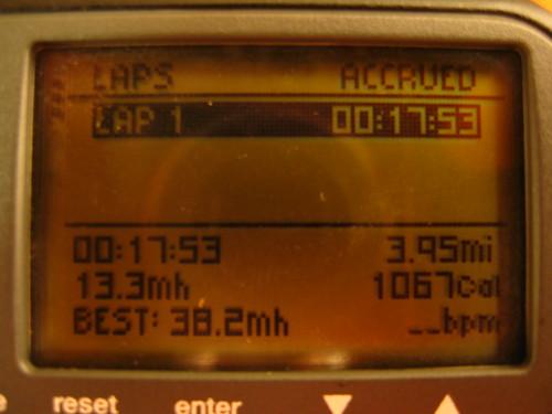 Max speed: 38.2mph